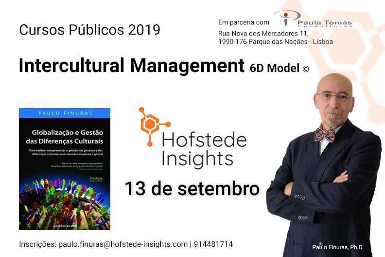 Intercultural Management 6D Model